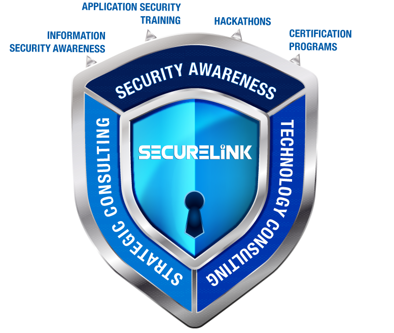 securelink security awareness